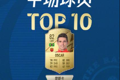 FIFA22中超中场球员TOP:奥斯卡82分第一