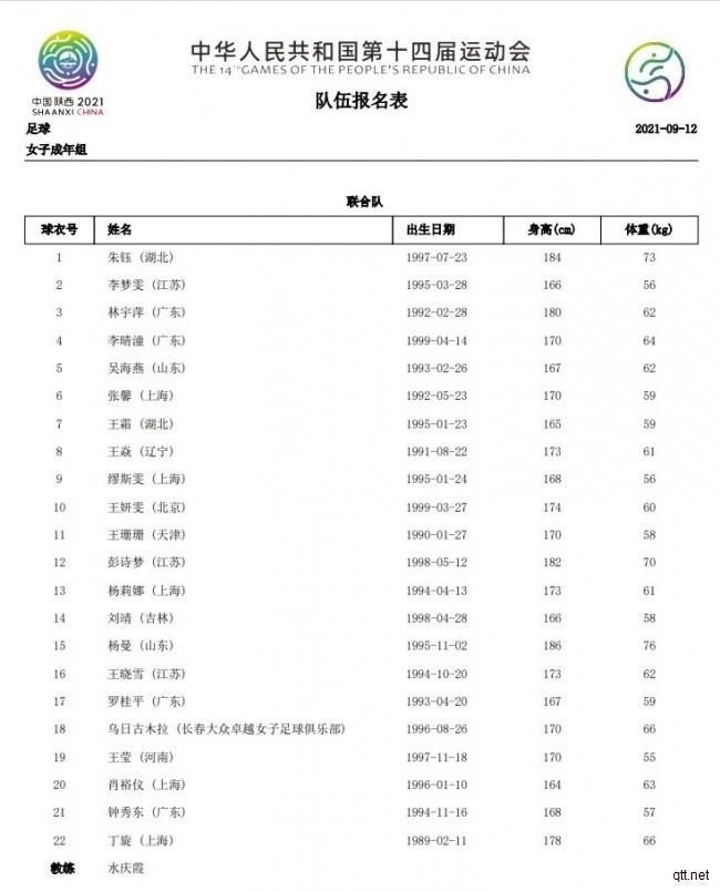 2021中国女足全运会名单