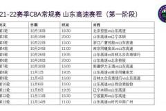 CBA山东男篮赛程表 首阶段将两战北控辽宁