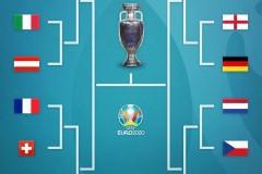 最新欧洲杯夺冠概率预测:法国依然是葡萄牙第一 德国、比利时和西班牙都在上升