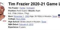 名称:灰熊队与后卫蒂姆·弗雷泽签署了一份10年的合同