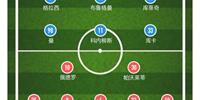 卡利亚里主场4-3险胜帕尔马