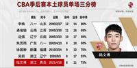 CBA季后赛本地球员三分榜:李楠12粒排名吴倩鲁文波前七