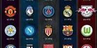 五大同盟排名中有哪些球队让你感应惊奇?