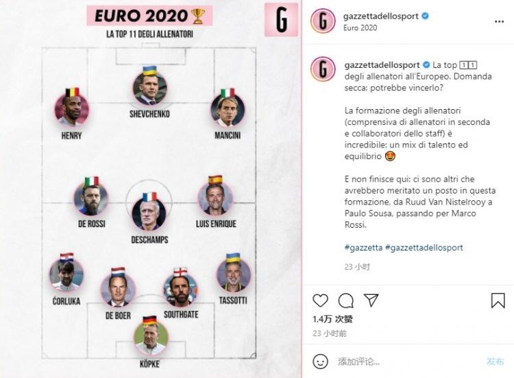 能夺冠吗?本次欧洲杯最佳教练阵容的莱斯体育评价