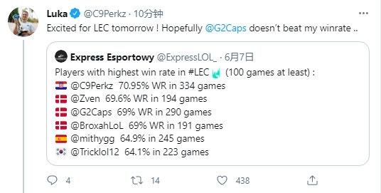 帕克斯全部工作:LEC球员希望队长不会在胜率上超过我