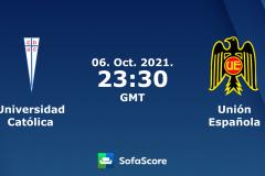 天主大学vs西班牙联合比分结果预测