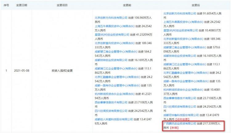 腾讯投资《多多自走棋》成龙元网第二大股东