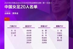 奥运会预赛中国女足vs韩国女足名单:王寿彭领先李颖输了