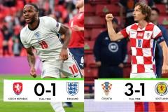 欧洲杯D组预选赛情况:英格兰和克罗地亚双双获胜 携手晋级捷克第三名