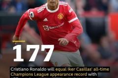 C罗连续16个赛季欧冠正赛进球 时隔4515天再度为曼联破门